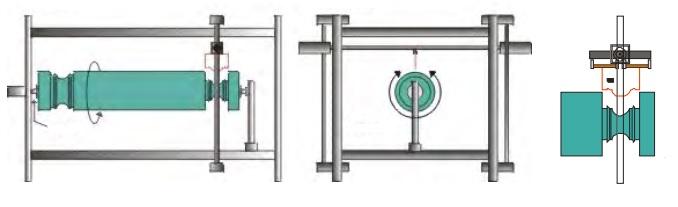 Hot wire CNC foam cutters Accessories Lathe + Shape WIre